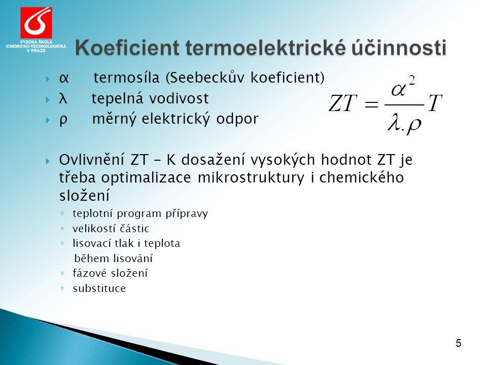 Koeficient termoelektrické účinnosti