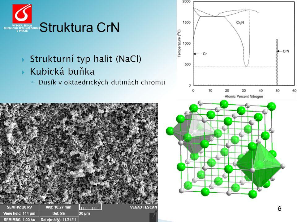 Struktura CrN Strukturní typ halit (NaCl) Kubická buňka