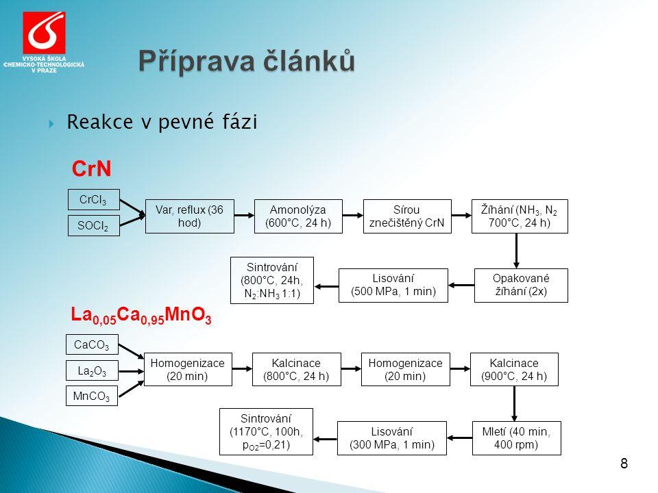 P. Šimek Termoelektrické materiály typu N