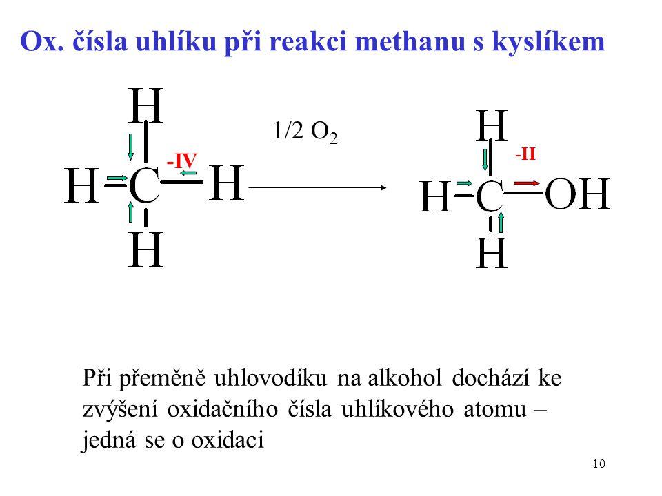 Ox. čísla uhlíku při reakci methanu s kyslíkem