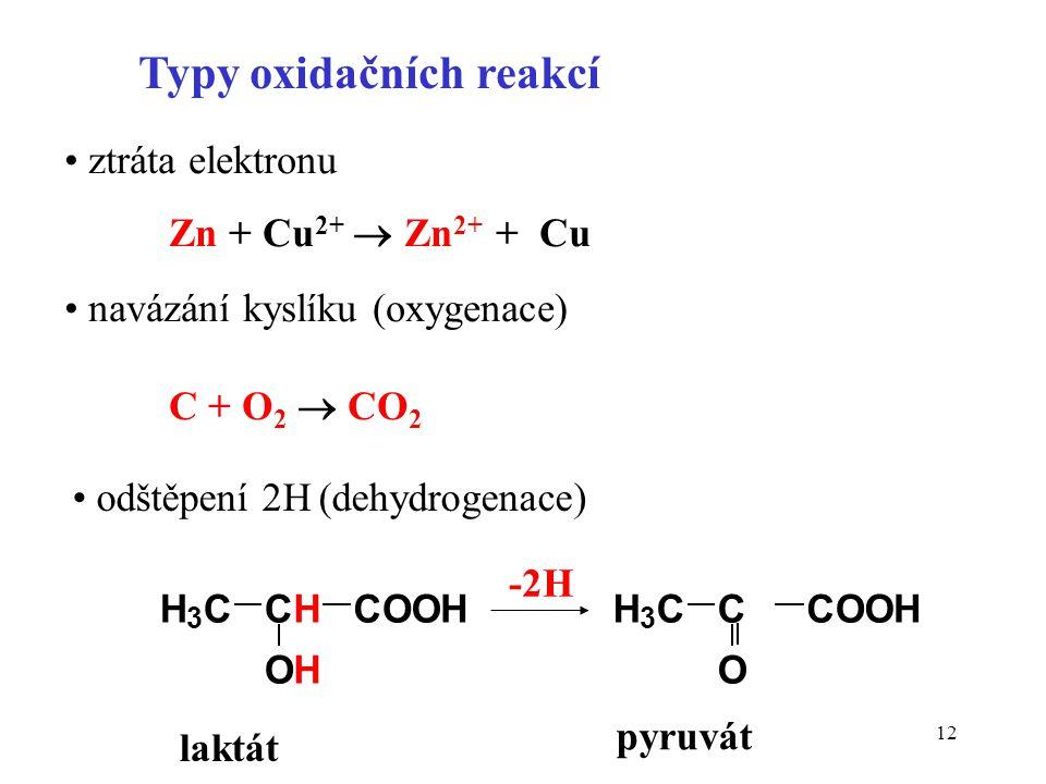 Typy oxidačních reakcí
