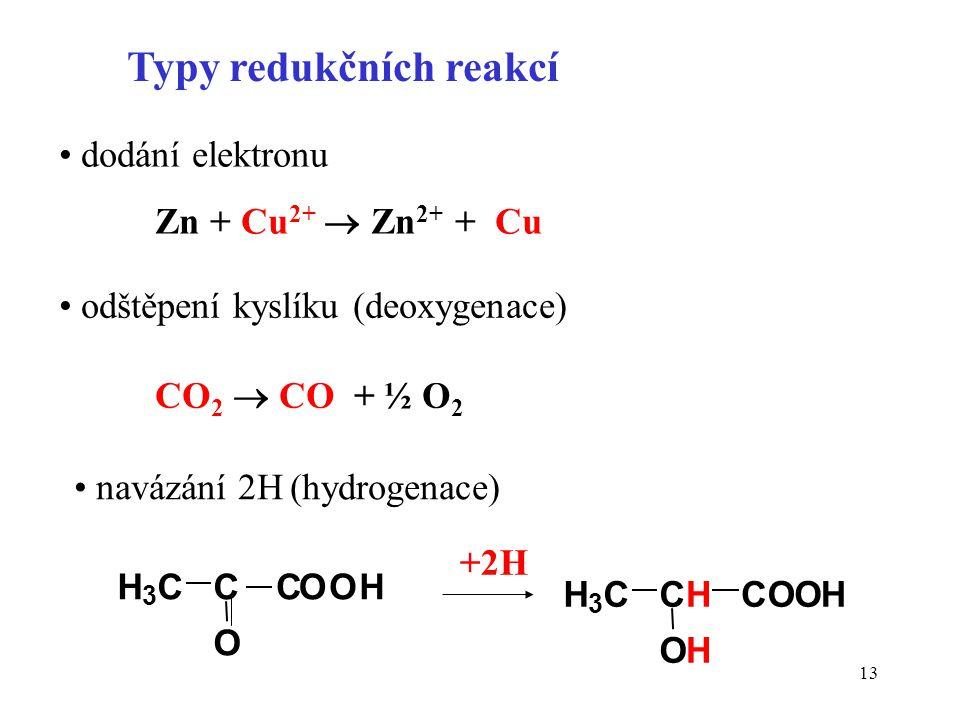 Typy redukčních reakcí