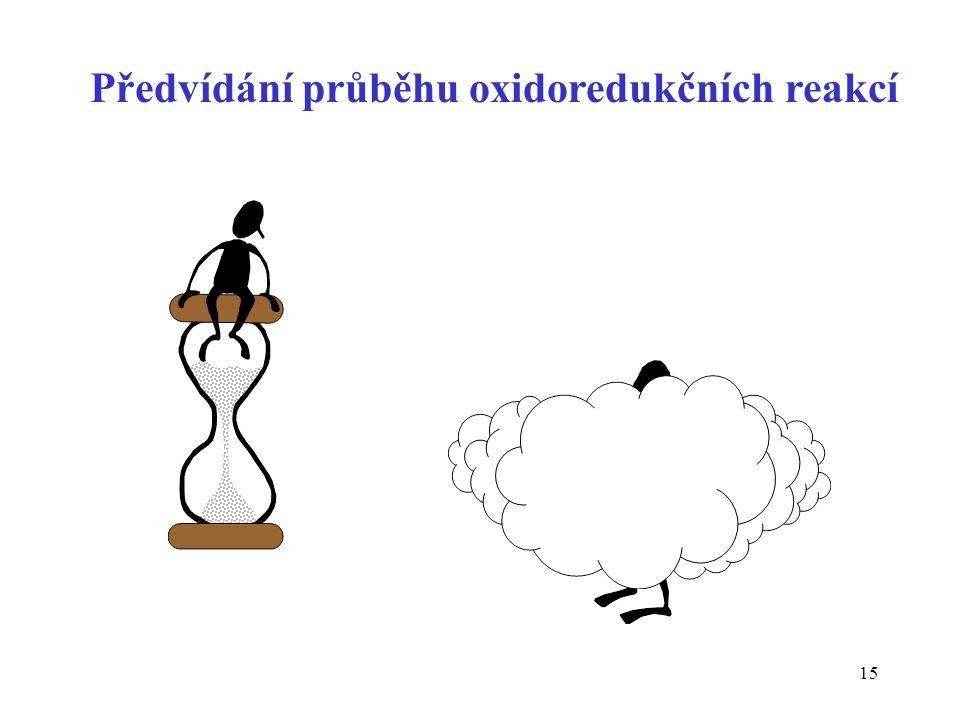 Předvídání průběhu oxidoredukčních reakcí