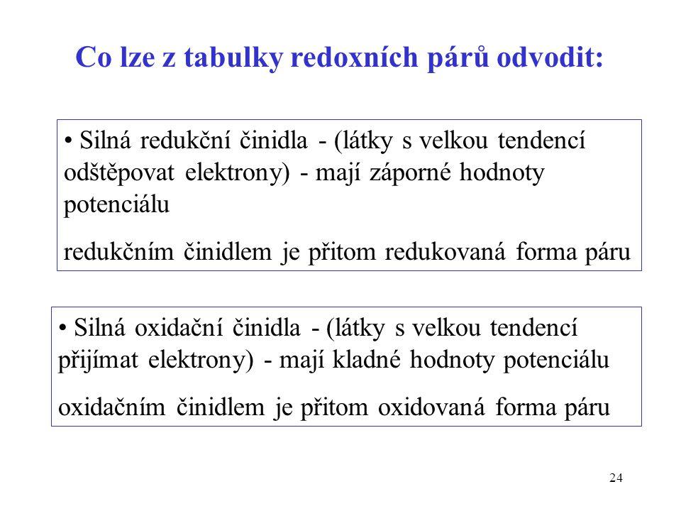 Co lze z tabulky redoxních párů odvodit: