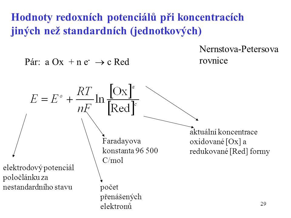 Hodnoty redoxních potenciálů při koncentracích jiných než standardních (jednotkových)