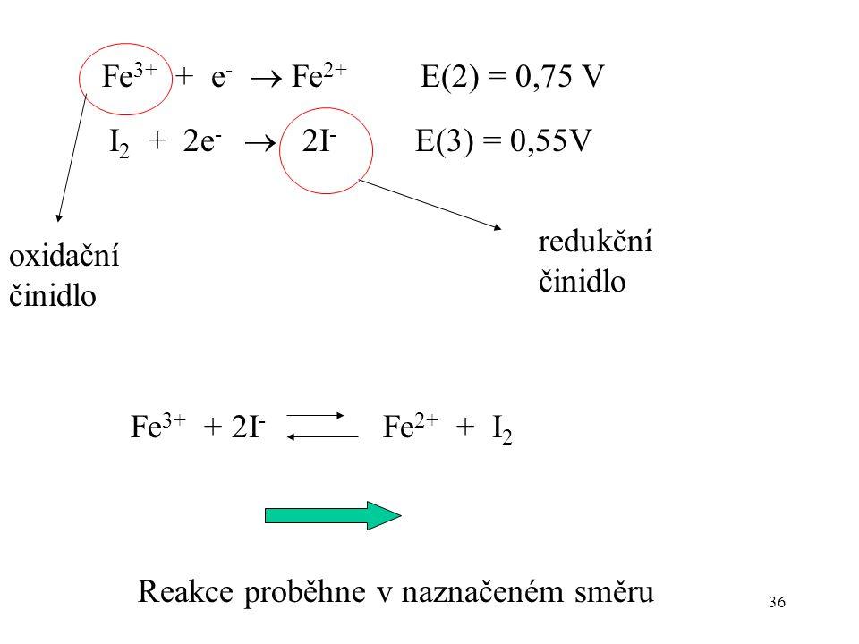 Fe3+ + e-  Fe2+ E(2) = 0,75 V I2 + 2e-  2I- E(3) = 0,55V. redukční činidlo.