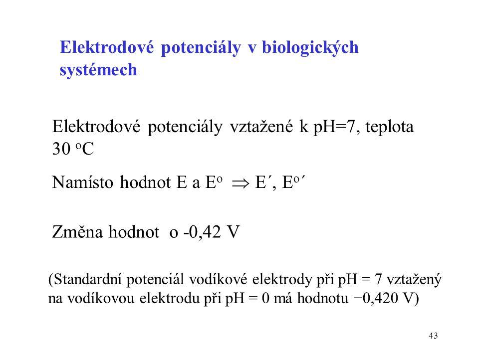 Elektrodové potenciály v biologických systémech
