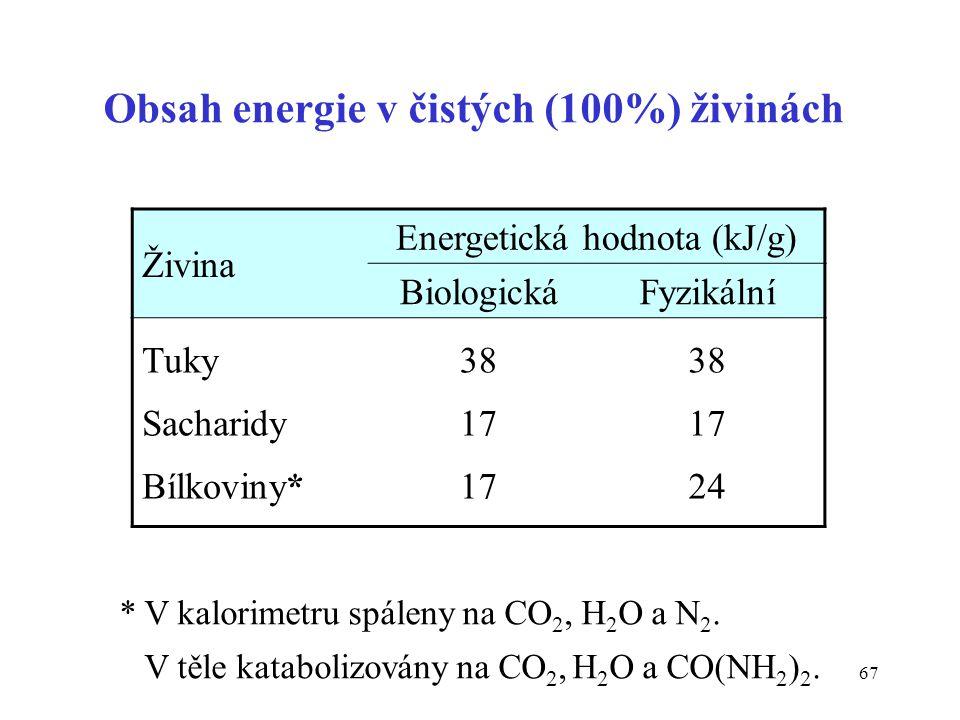 Obsah energie v čistých (100%) živinách