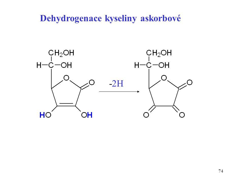 Dehydrogenace kyseliny askorbové
