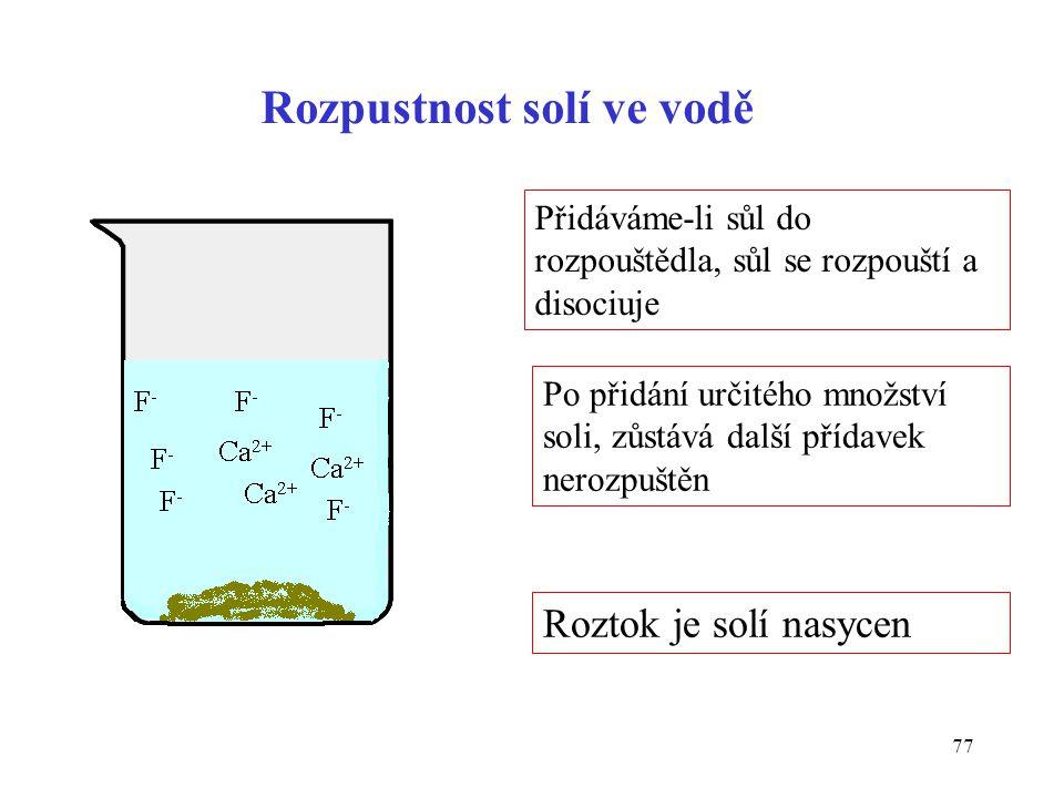 Rozpustnost solí ve vodě