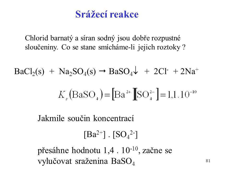 Srážecí reakce BaCl2(s) + Na2SO4(s)  BaSO4 + 2Cl- + 2Na+