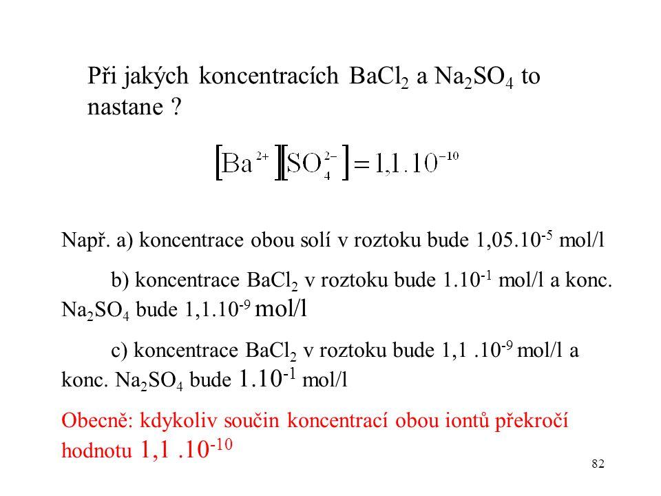 Při jakých koncentracích BaCl2 a Na2SO4 to nastane