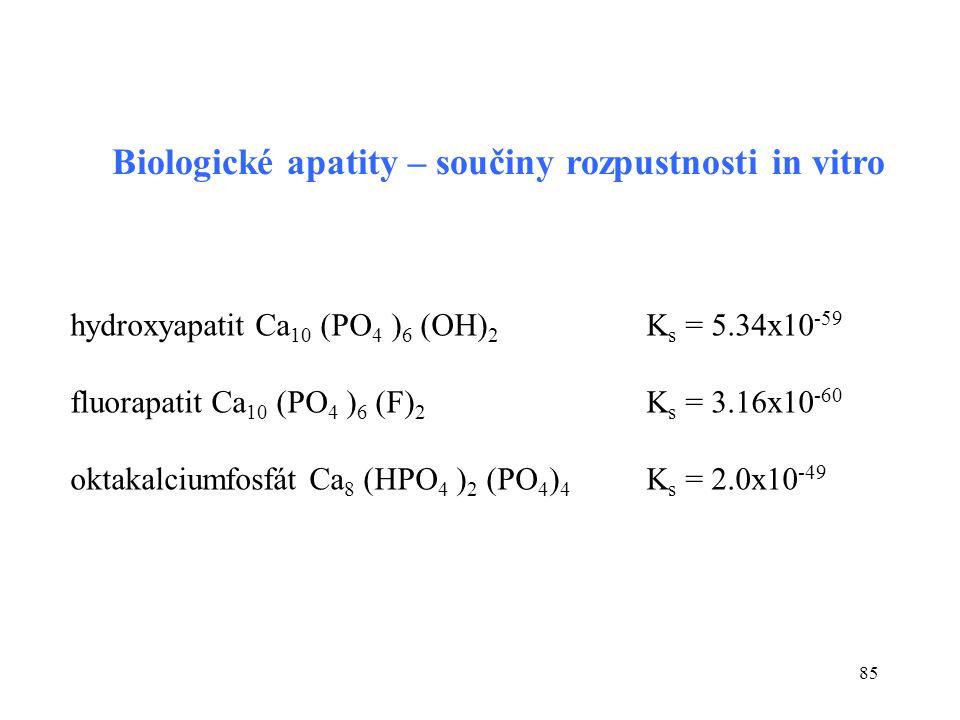 Biologické apatity – součiny rozpustnosti in vitro