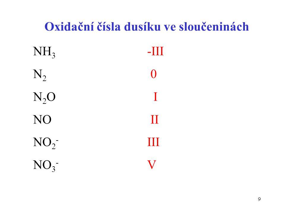 Oxidační čísla dusíku ve sloučeninách