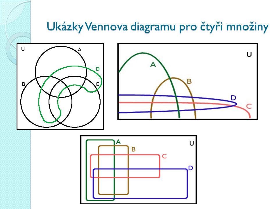Ukázky Vennova diagramu pro čtyři množiny