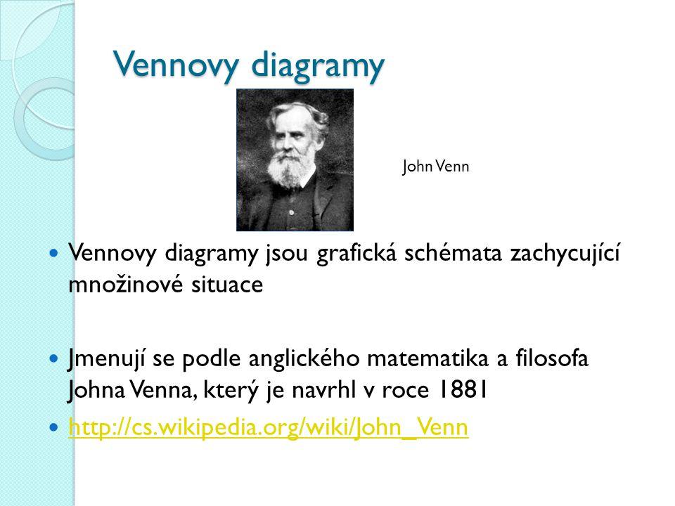 Vennovy diagramy John Venn. Vennovy diagramy jsou grafická schémata zachycující množinové situace.