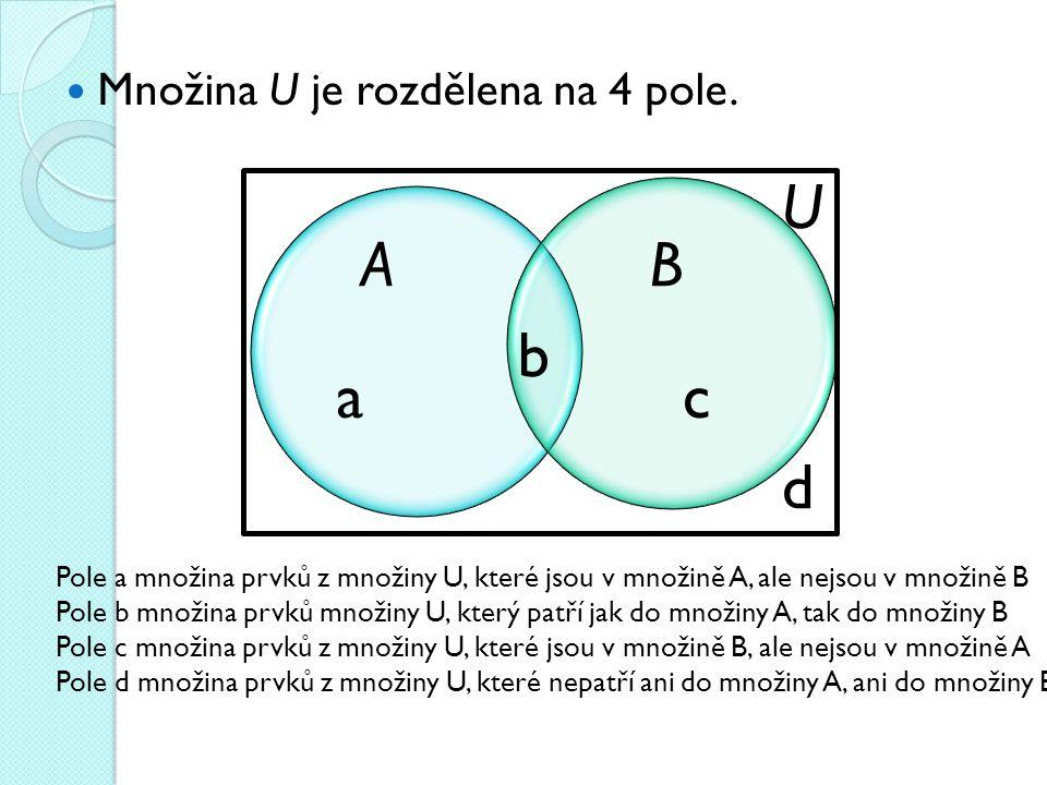 U A B b a c d Množina U je rozdělena na 4 pole.