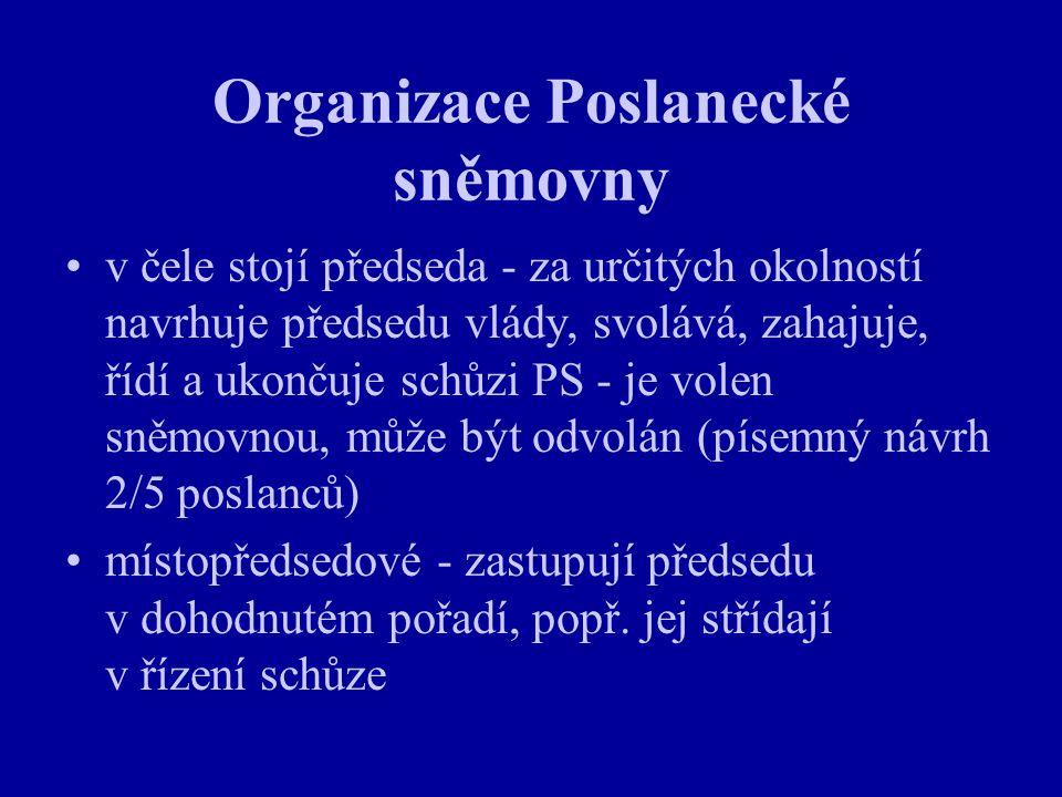 Organizace Poslanecké sněmovny