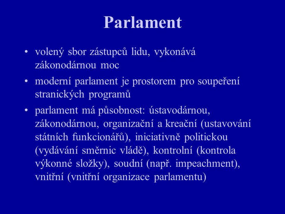 Parlament volený sbor zástupců lidu, vykonává zákonodárnou moc