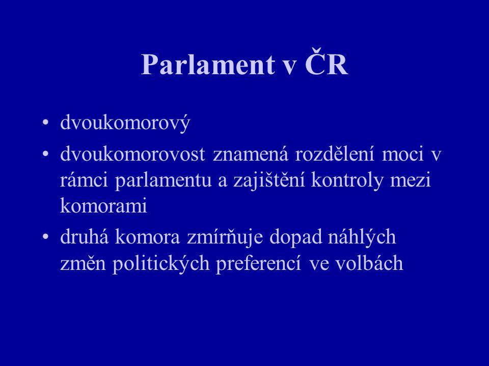 Parlament v ČR dvoukomorový