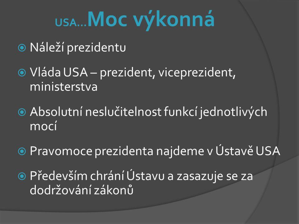 Vláda USA – prezident, viceprezident, ministerstva