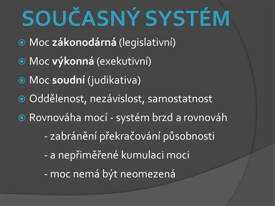 SOUČASNÝ SYSTÉM Moc zákonodárná (legislativní)