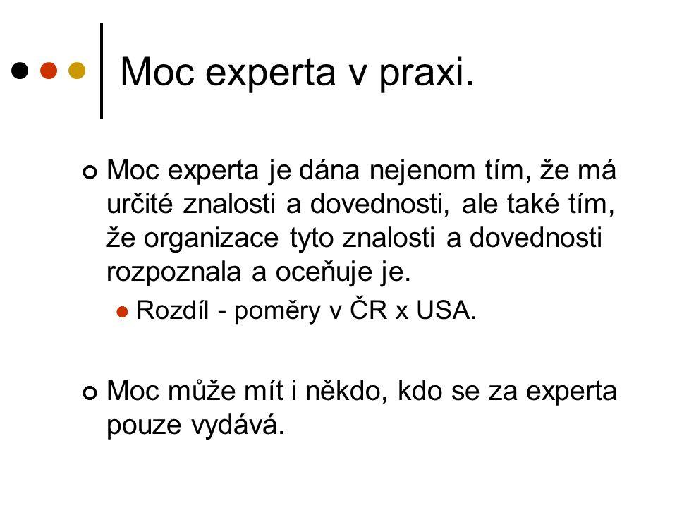 Moc experta v praxi.