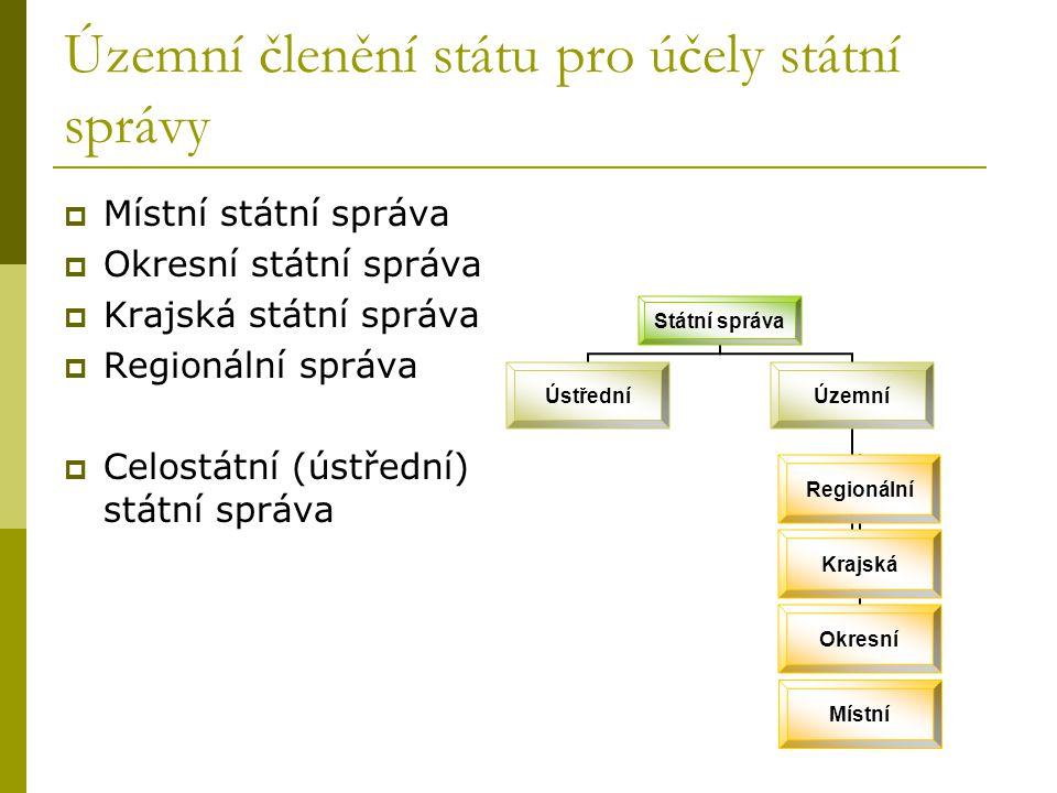 Územní členění státu pro účely státní správy