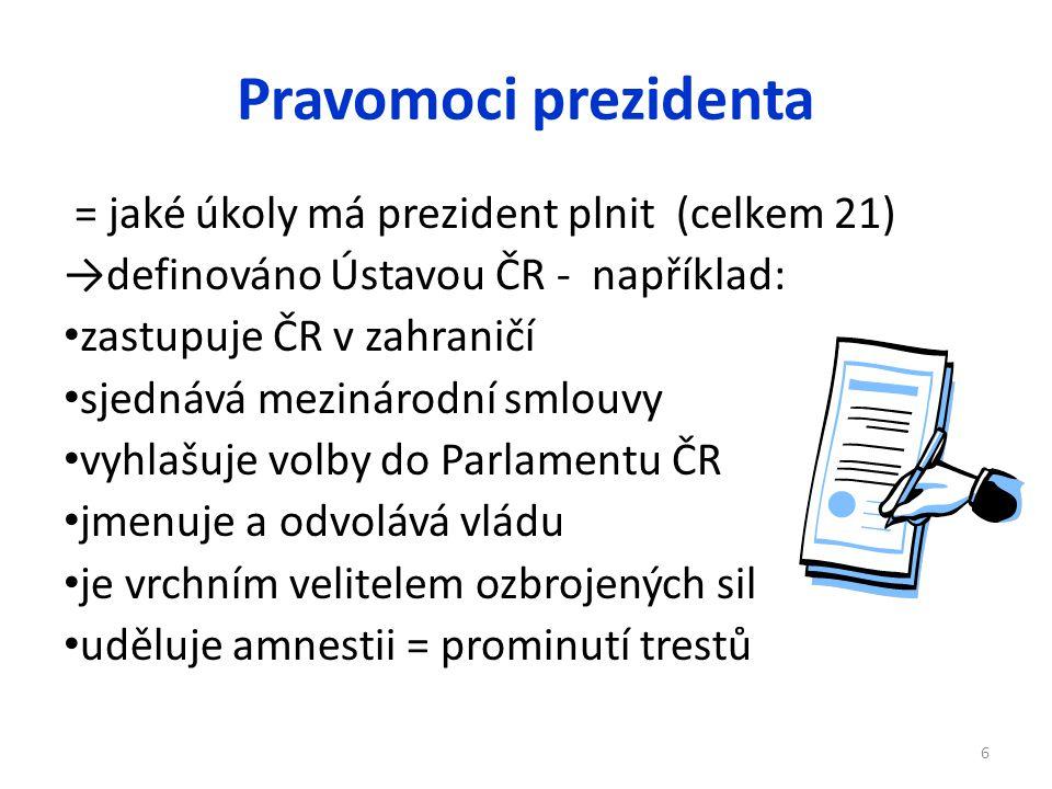 Pravomoci prezidenta = jaké úkoly má prezident plnit (celkem 21)
