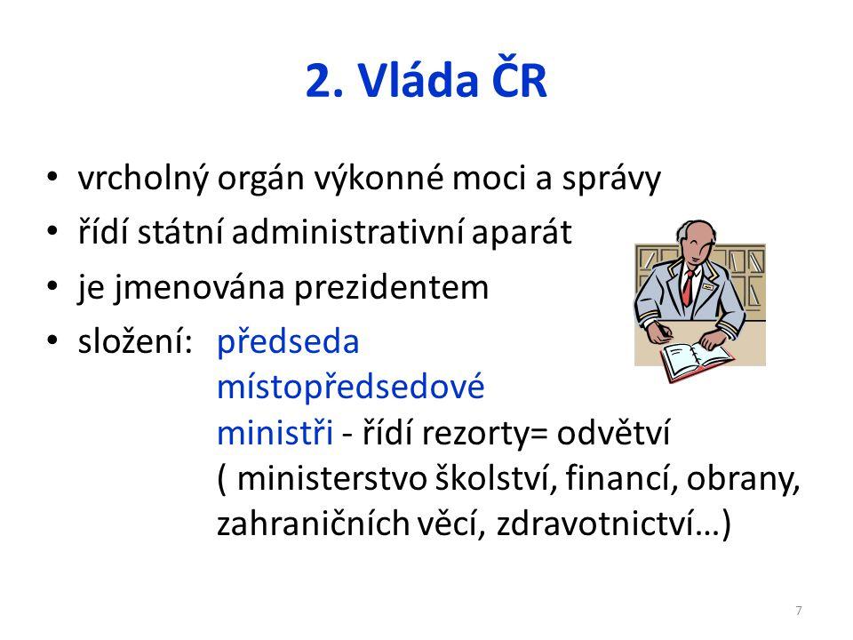 2. Vláda ČR vrcholný orgán výkonné moci a správy