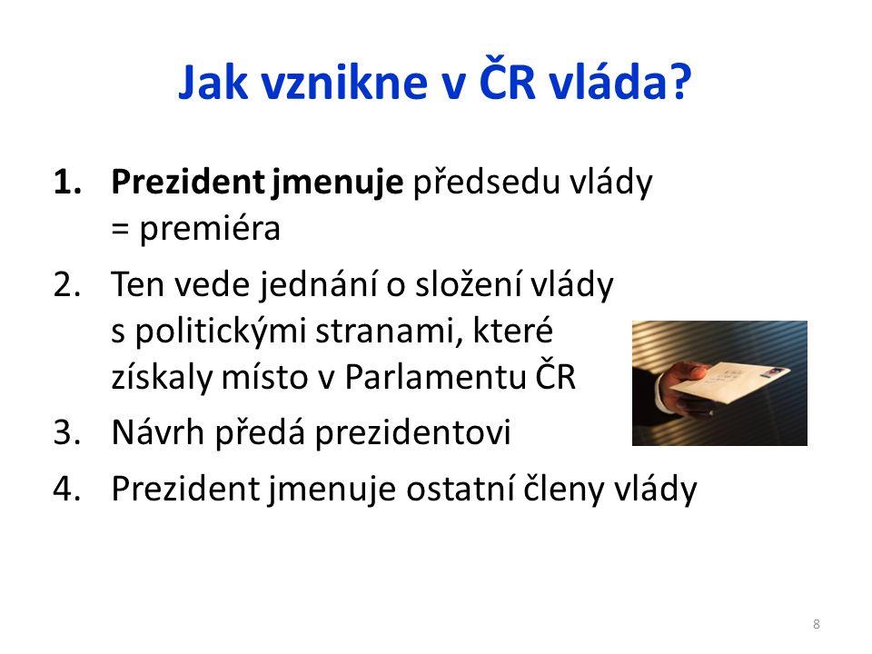 Jak vznikne v ČR vláda Prezident jmenuje předsedu vlády = premiéra