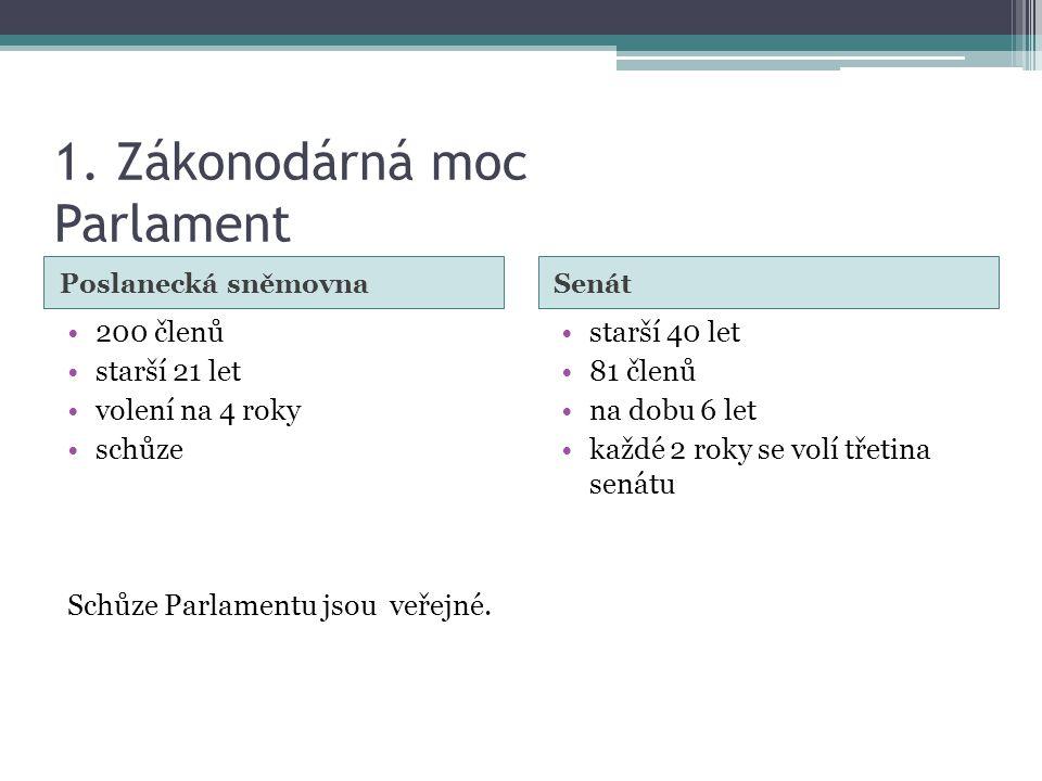 1. Zákonodárná moc Parlament
