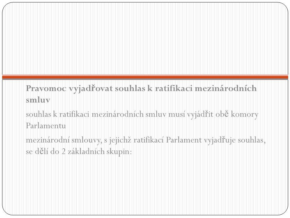 Pravomoc vyjadřovat souhlas k ratifikaci mezinárodních smluv