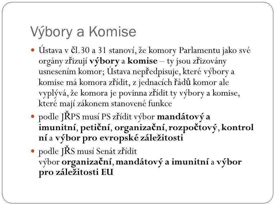 Výbory a Komise