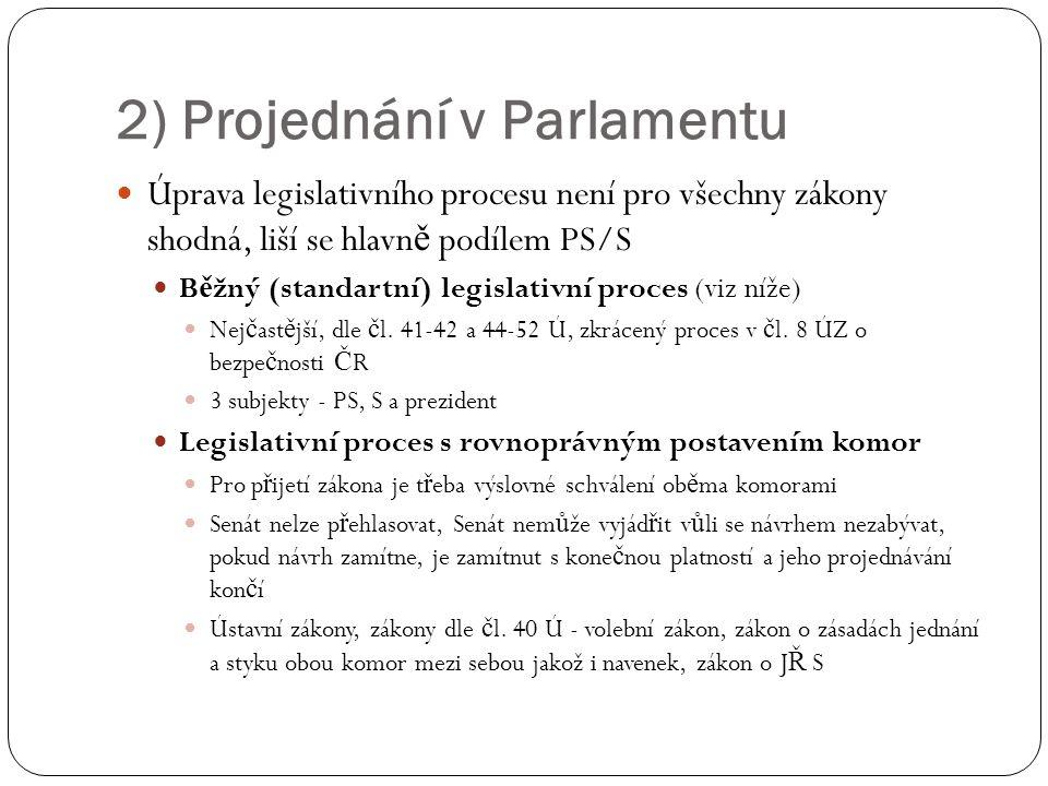 2) Projednání v Parlamentu