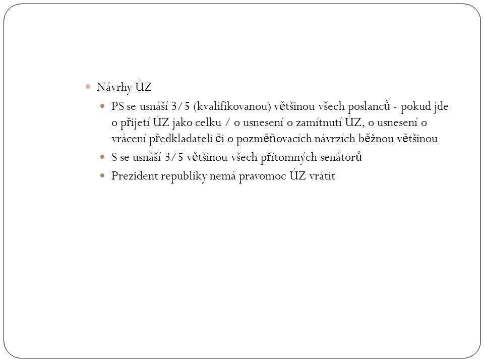 Návrhy ÚZ