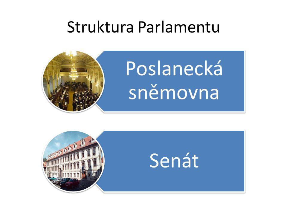 Struktura Parlamentu Poslanecká sněmovna Senát