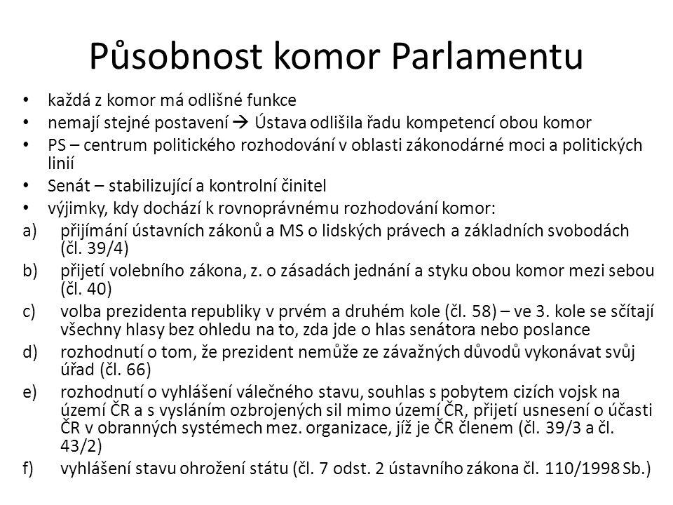 Působnost komor Parlamentu