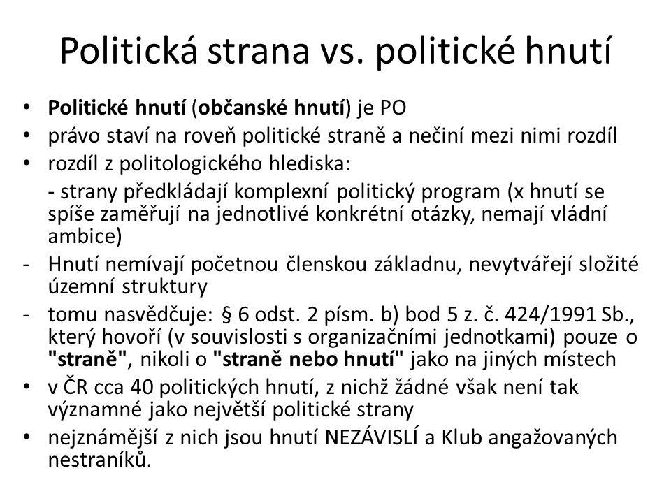 Politická strana vs. politické hnutí