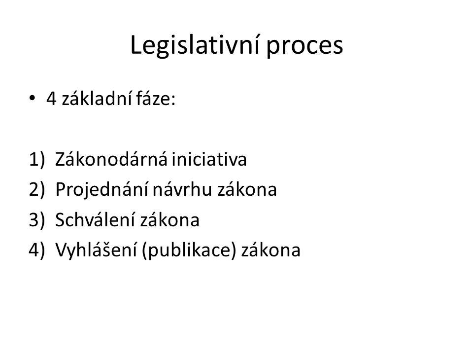 Legislativní proces 4 základní fáze: Zákonodárná iniciativa