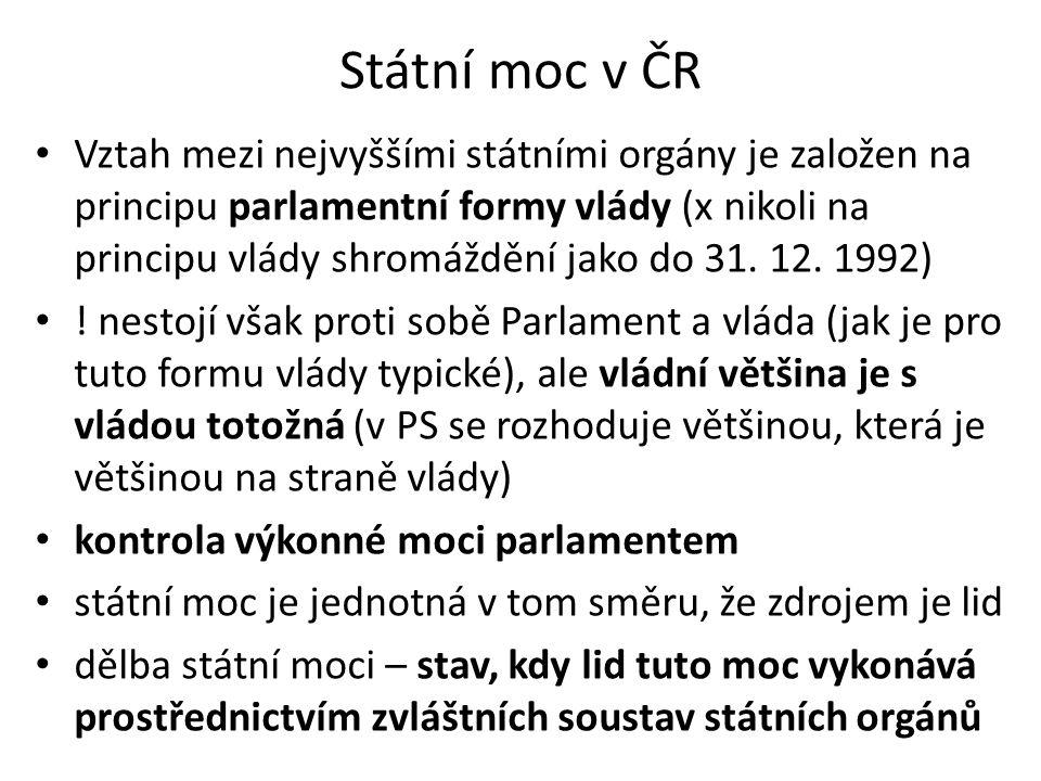 Státní moc v ČR