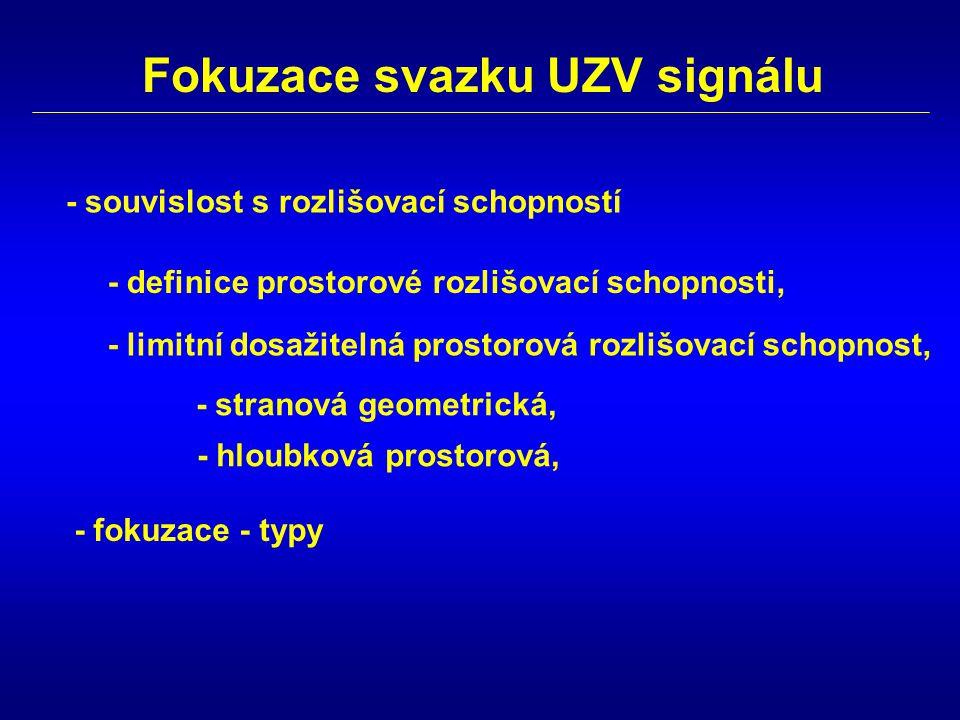 Fokuzace svazku UZV signálu