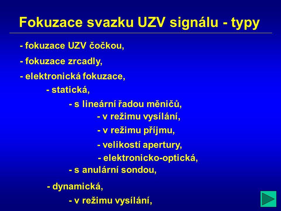 Fokuzace svazku UZV signálu - typy