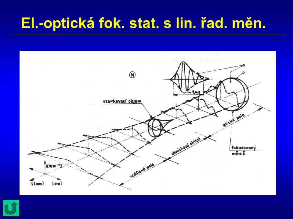 El.-optická fok. stat. s lin. řad. měn.