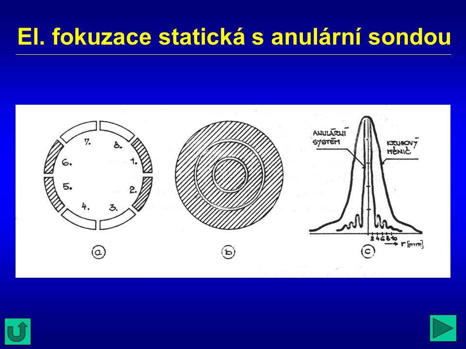 El. fokuzace statická s anulární sondou