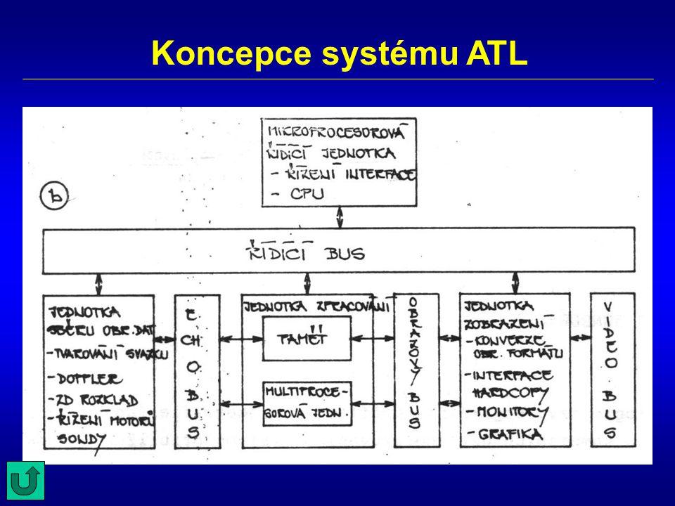 Koncepce systému ATL