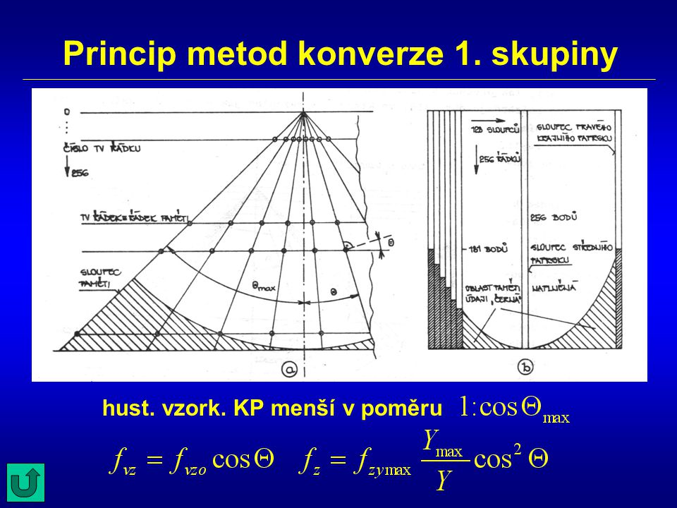 Princip metod konverze 1. skupiny
