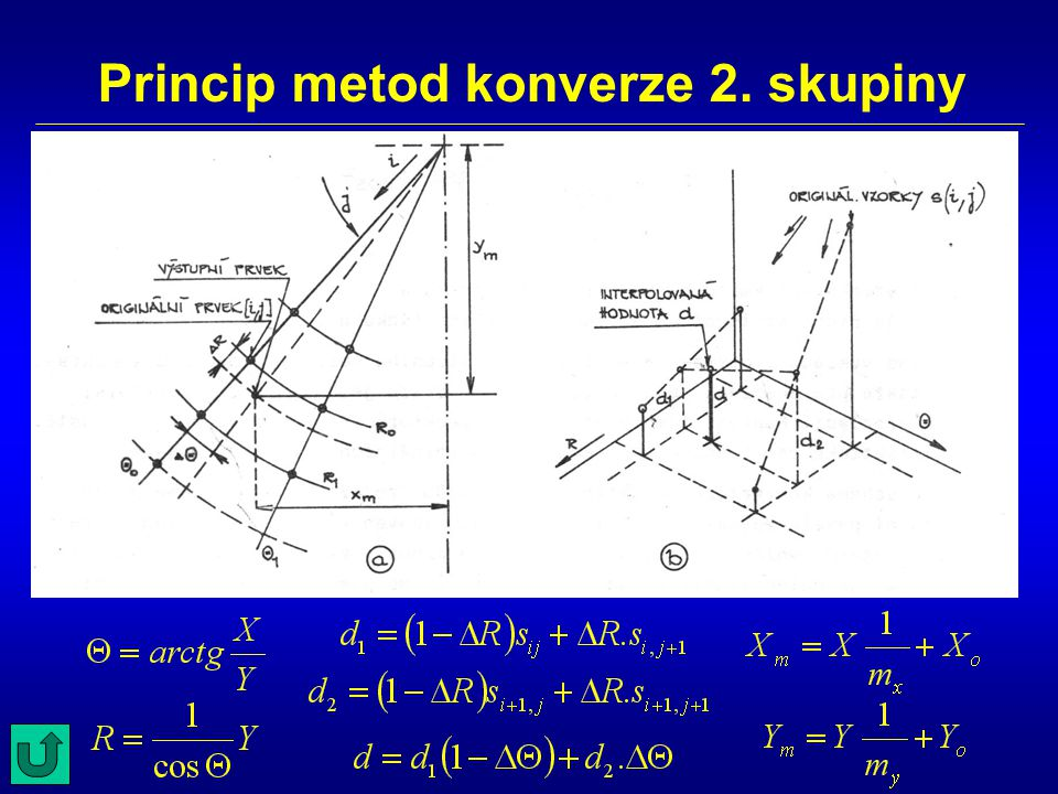 Princip metod konverze 2. skupiny