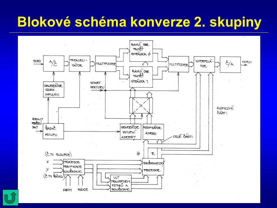 Blokové schéma konverze 2. skupiny