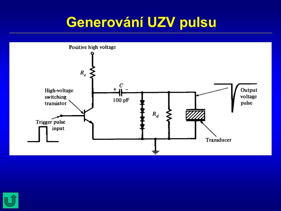 Generování UZV pulsu